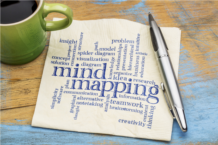 mind-mapping-names